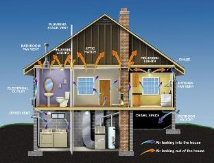 Energy Upgrade your Home Air Seal and Save Money.